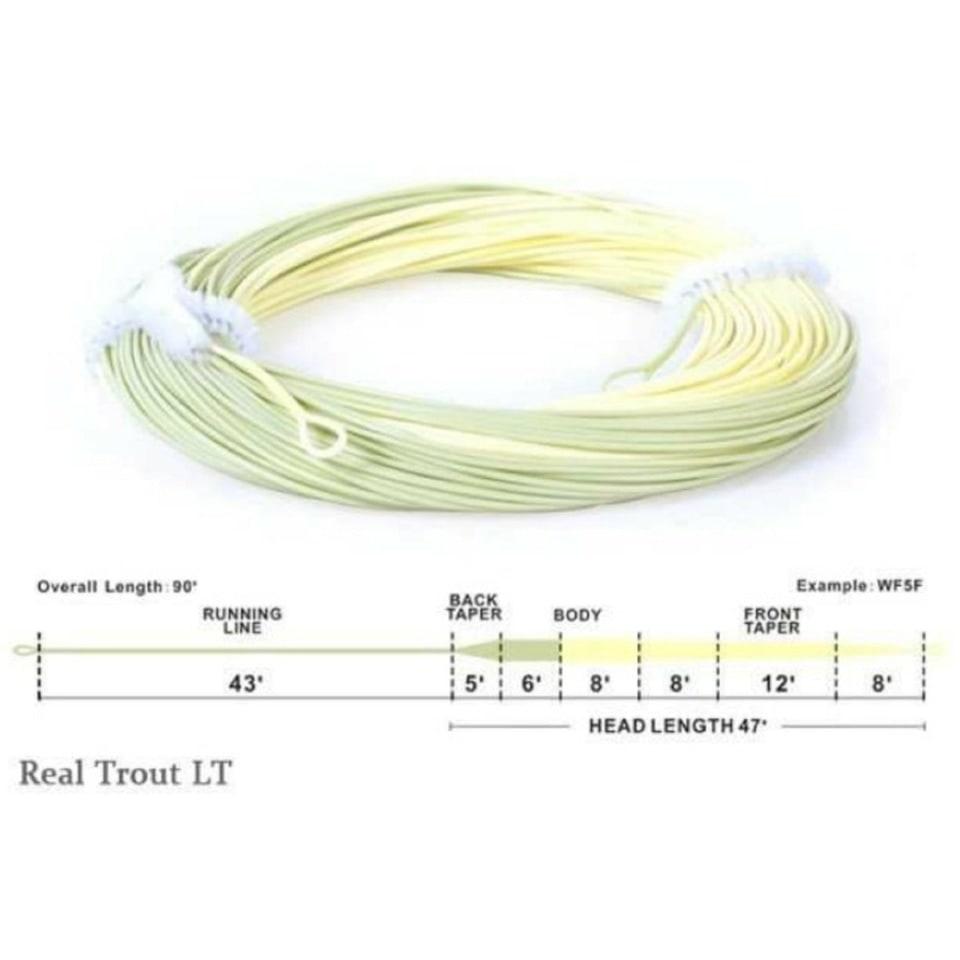 Нахлыстовый шнур профессионального уровня (Real Trout LT)